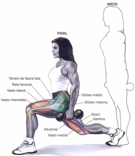 AFUNDO - Execelnte exercícios para ajudar no ganho de Massa Muscular