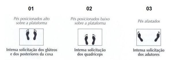 _posição_pés_leg_press_
