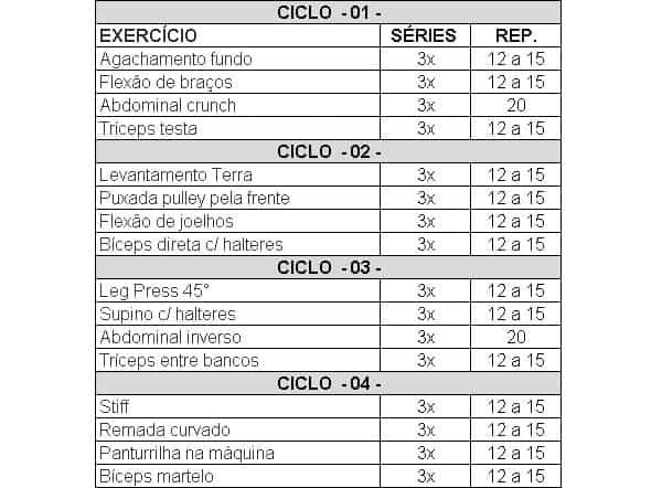 treino_redução_de_gordura