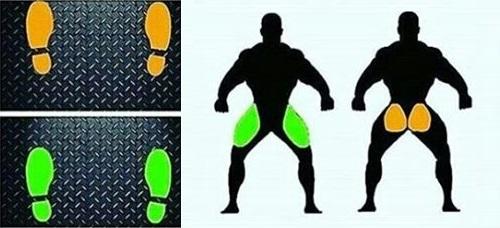Posição dos pes Leg Press