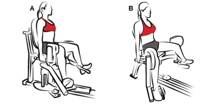 abdução de quadril na cadeira abdutora
